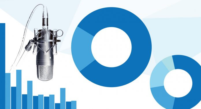 a photograph of a microphone is overlaid a graphic background showing graphs